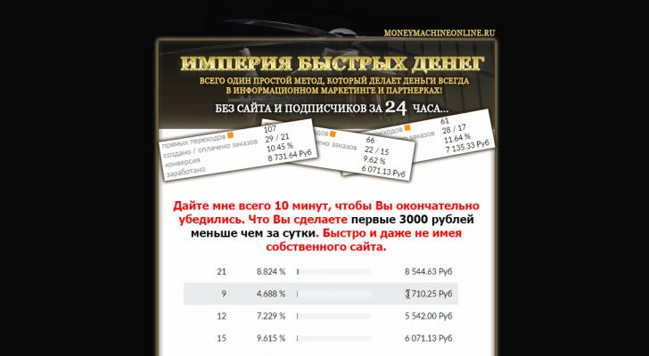 Империя Быстрых Денег - Михаил Гнедко