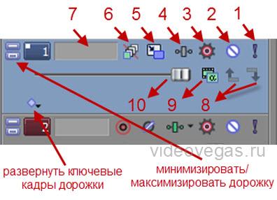 кнопки Sony Vegas